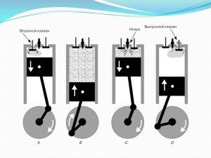 Теплові двигуни презентація